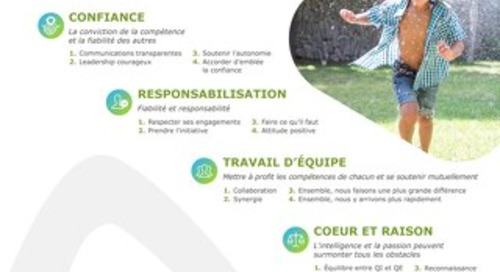 Nos valeurs (French)