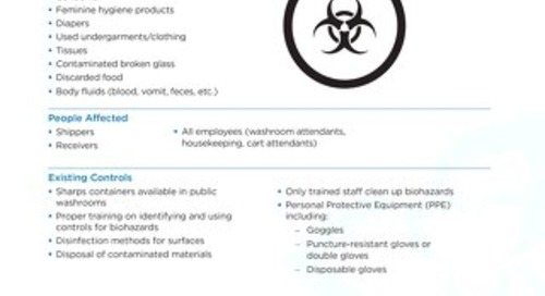 Job Aid - Biohazards in Retail