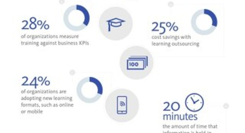 Conduent Learning Services - Achieve Your Business Objectives Through Learning