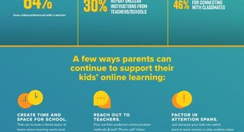 Supporting Distance Learners at Home