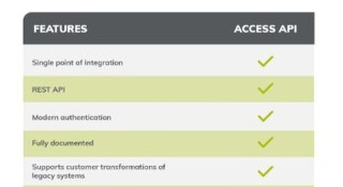 Simplify Customer Eligibility and Improve Collections