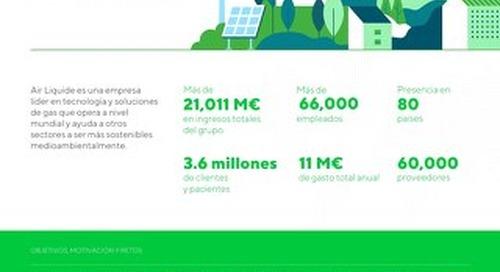 Creación de valor mediante las compras sostenibles: un caso de estudio de Air Liquide
