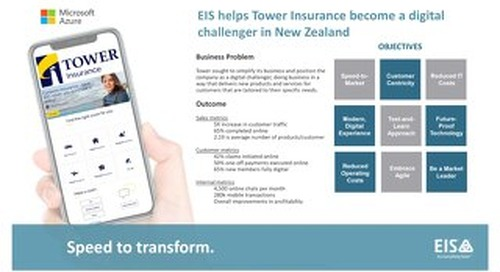 Tower Insurance becomes a digital challenger in New Zealand with EIS.