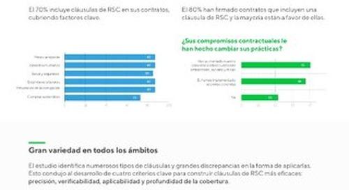 Cláusulas de sostenibilidad en los contratos comerciales: La clave de la responsabilidad empresarial