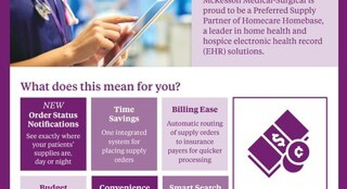 Focus on patients, not paperwork with Homecare Homebase