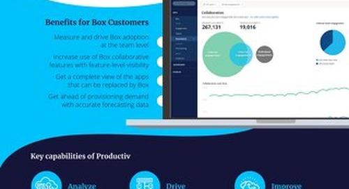 Productiv + Box