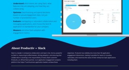 Productiv + Slack