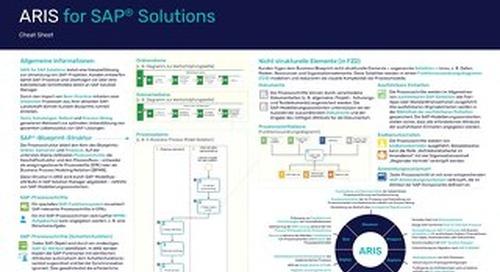 Übersicht ARIS for SAP® Solutions