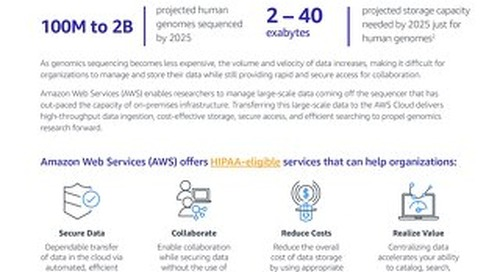 Infographic: Transfer and Store Genomics Data on AWS