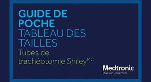 Guide de poche tableau des tailles : Tubes de trachéotomie Shiley