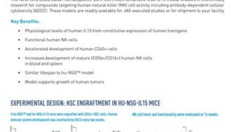 Targeting Natural Killer Cell Activity with Humanized NSG IL-15 Mouse Model