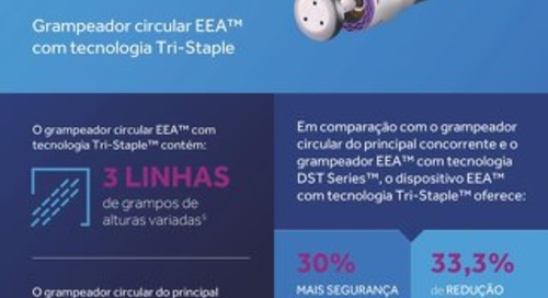 Comparativo - Grampeador Circular EEA Tri-Staple VS Concorrência