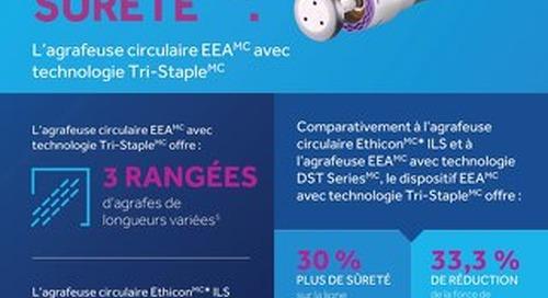 L'agrafeuse circulaire EEA avec technologie Tri-Staple