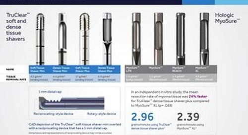 Brochure: TruClear™ Blade & Scope Comparison
