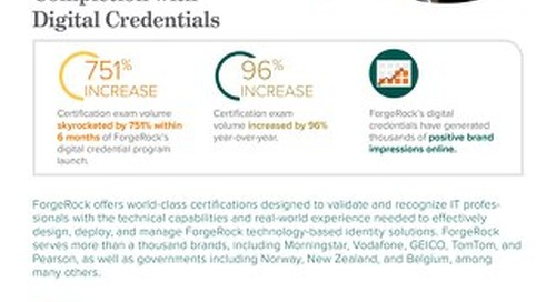 Credly ForgeRock Drives Engagement & Certification Completion with Digital Credentials_SuccessStory