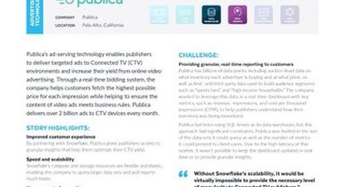 How Publica Improves CTV Monetization Through the Snowflake Data Cloud