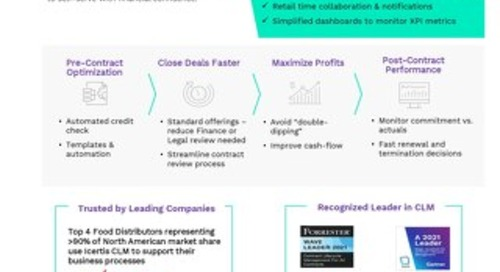 Icertis Contract Intelligence for CPG and Distribution
