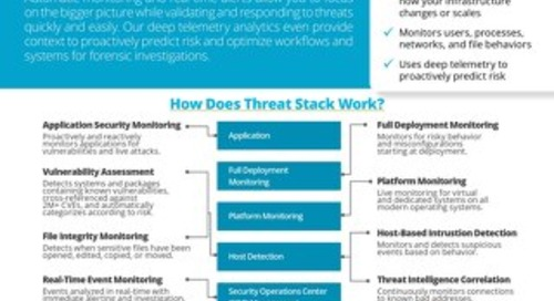 Threat Stack Intrusion Detection and File Integrity Management - Liquid Web