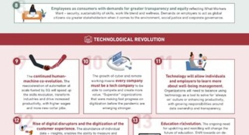 Top 21 Trends for 2021 - Infographic