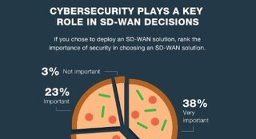 keeping-restaurant-networks-secure-during-covid-19