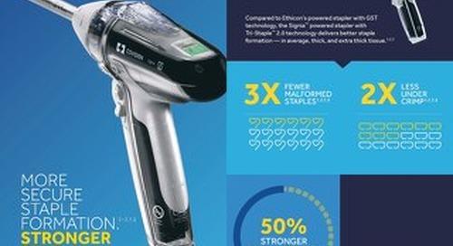 Signia™ Powered Stapler Comparison