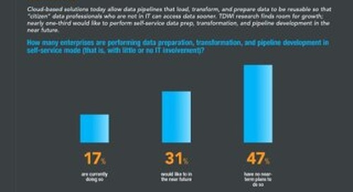 TDWI Pulse Report Infographic: Beyond Lift and Shift