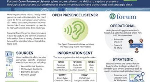 Capture Presence with Forum's Open Presence Listener