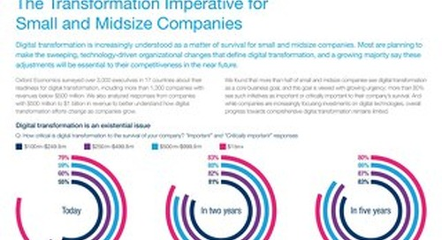 The Transformation Imperative for SMBs | Oxford Economics