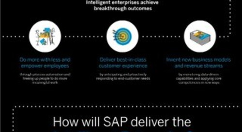 What is the Intelligent Enterprise?