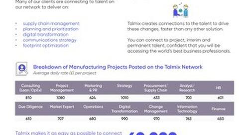 Talmix & Manufacturing