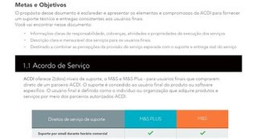 ACDI Termos de Manutença & Suporte Brazil