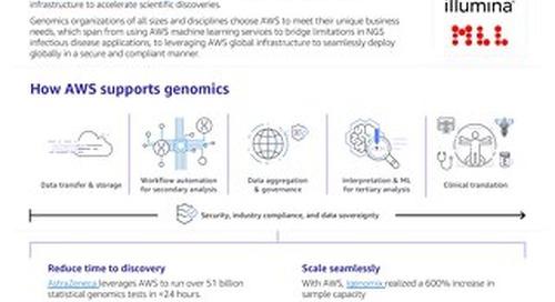 AWS Genomics Executive Brief