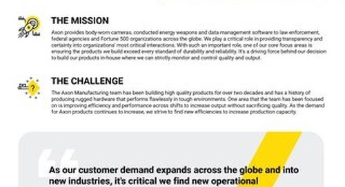 Axon Manufacturing Case Study