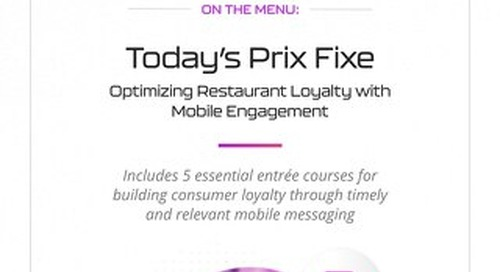 Vibes for Restaurant Loyalty