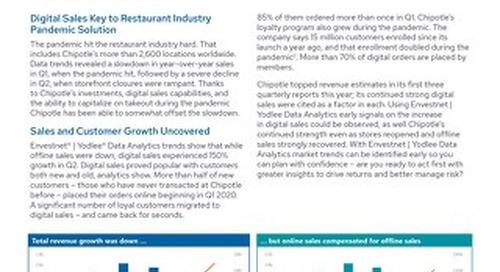 Chipotle Stems Pandemic Slowdown, Thanks to Digital Sales