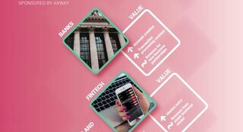 Open Banking in an age of transformation: Europe & UK Snapshot