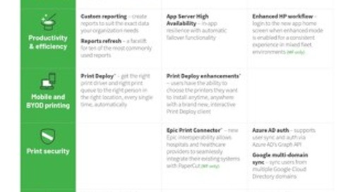 Papercut Release Highlight Guide v19 - 21.0