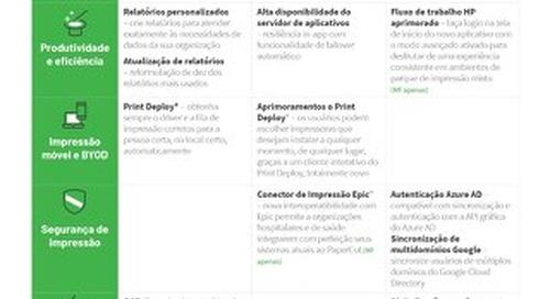 PaperCut Release Highlight Guide v19-21 Brazil