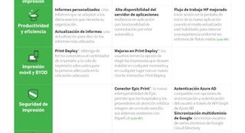 PaperCut Release Highlight Guide v19 21 ESP