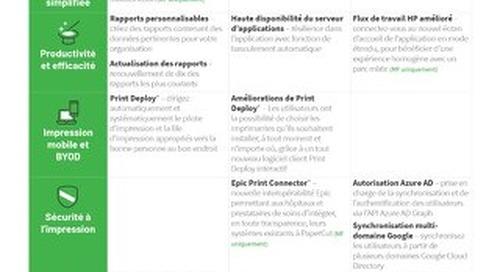 PaperCut Release Highlight Guide v19 21 en Français