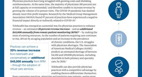 Leveraging an untapped resource for revenue generation: Telehealth