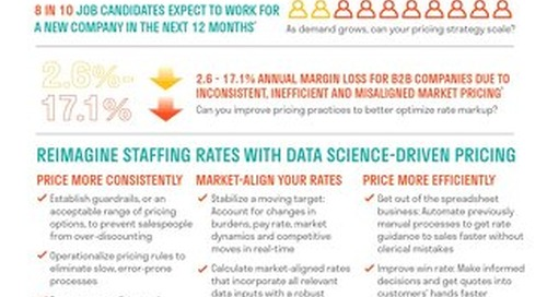 Optimize Rate Markup for Each Staffing Request