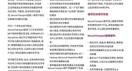 产品介绍-Amplify大文件传输
