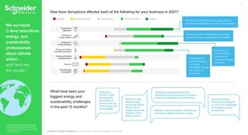 DATABOOK: The State of Corporate Climate Action in 2021