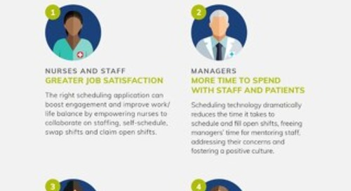 4 Ways Scheduling Technology Helps Reduce Turnover
