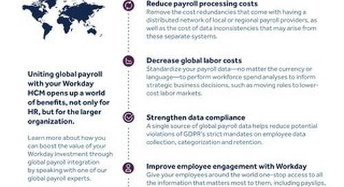 Global payroll and Workday integration