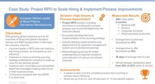 Case Study: Project RPO to Scale Hiring & Implement Process Improvements