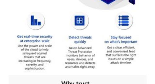Azure Advanced Threat Protection Flyer - Cognizant MBG - 2021