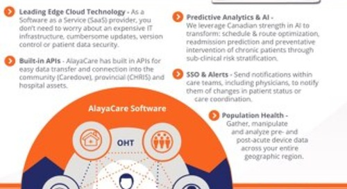 Using AlayaCare to meet integrated care needs