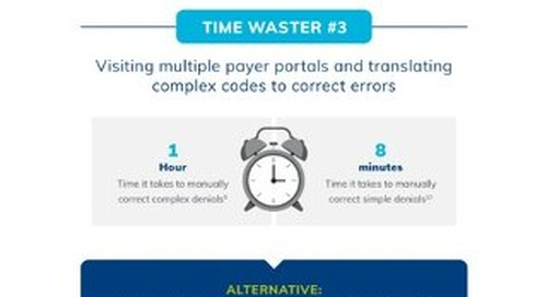 The Top Medical Billing Time Wasters